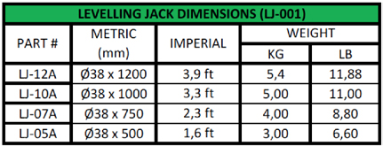 leveling-jack-with-base-plate-table