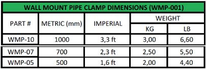 wall-mount-pipe-clamp-table