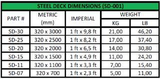 steel-deck-table